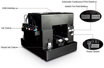 HRM A3 DTG Inkjet Printer