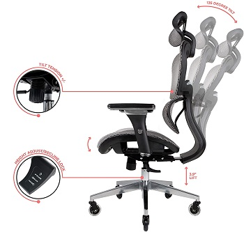 BEST ERGONOMIC OFFICE CHAIR FOR BACK AND NECK PAIN (1)