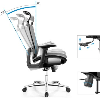 BEST OF BEST OFFICE CHAIR FOR LOWER BACK PAIN UNDER $300