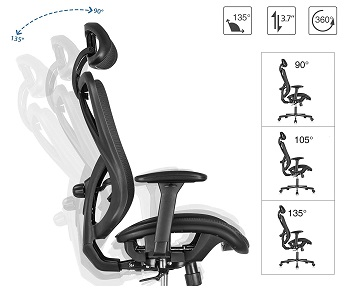 BEST BACK SUPPORT OFFICE CHAIR FOR NECK AND SHOULDER PAIN