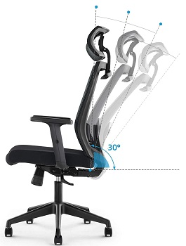 BEST CHEAP ERGONOMIC CHAIR WITH NECK SUPPORT