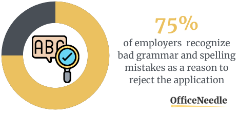 Grammar & Spelling Mistakes - Case Study - Resume Mistakes Stats