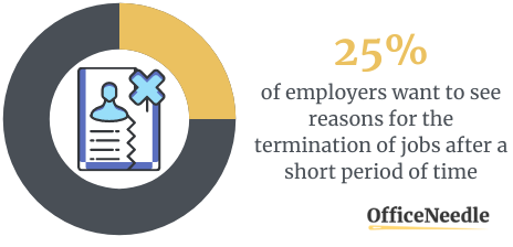 Justifying Leaving The Job - Case Study - Resume Mistakes Stats