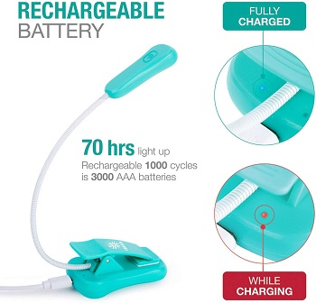 BEST CLIP ON RECHARGEABLE READING LIGHT