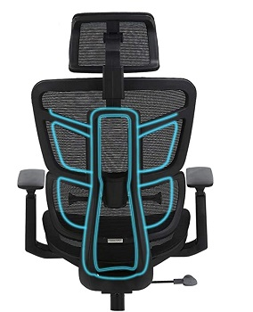 BEST FOR STUDY MOST COMFORTABLE ERGONOMIC OFFICE CHAIR