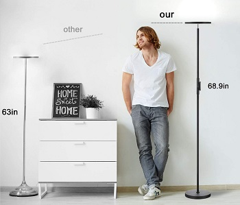 BEST BRIGHT STANDING OFFICE LAMP