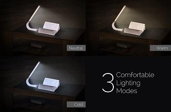 Luxe Cordless Eye Friendly LED Desk