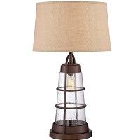BEST LED LANTERN DESK LAMP PICKS